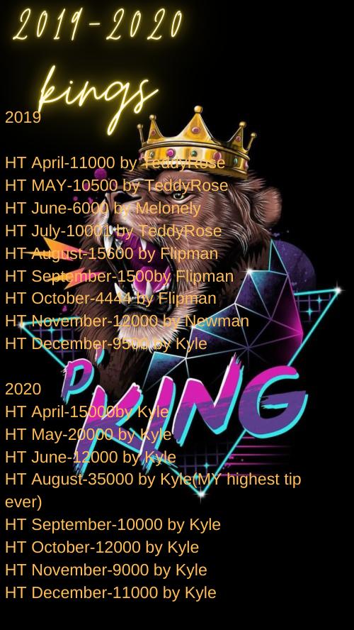 2020-kings